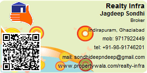 Visiting Card of Realty Infra