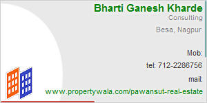 Contact Details of Pawansut Real Estate