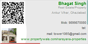 Contact Details of Narayana Properties