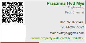 Prasanna Hvd Mys - Visiting Card