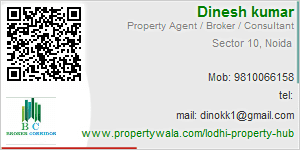 Visiting Card of Lodhi Property Hub