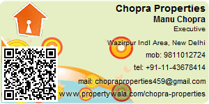 Visiting Card of Chopra Properties