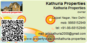 Kathuria Properties - Visiting Card