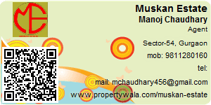 Manoj Chaudhary - Visiting Card