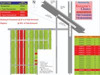 Residential Plot / Land for sale in Sohna Road area, Gurgaon