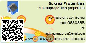 Contact Details of Sukraa Properties