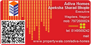 Contact Details of Adiva Homes Pvt Ltd