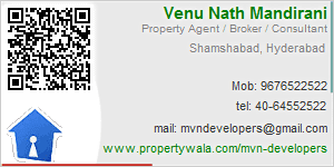 Visiting Card of MVN Developers