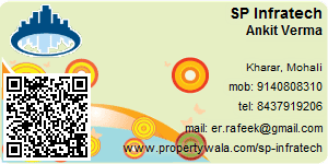 Visiting Card of SP Infratech