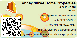 Contact Details of Abhay Shree Home Properties