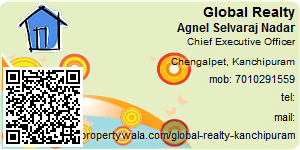 Visiting Card of Global Realty