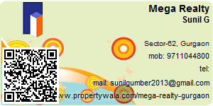 Contact Details of Mega Realty Pvt. Ltd