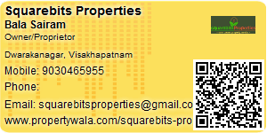 Visiting Card of Squarebits Properties