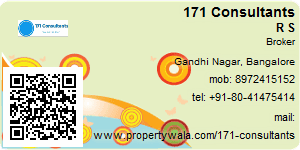 Contact Details of 171 Consultants
