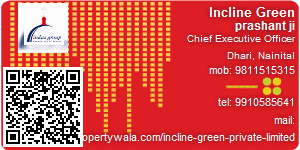 Contact Details of Incline Green Private Limited
