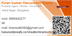 Contact Details of HANU REDDY REALTY