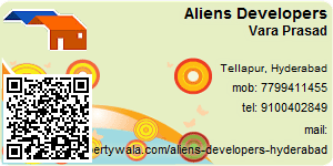 Contact Details of Aliens Developers Pvt Ltd
