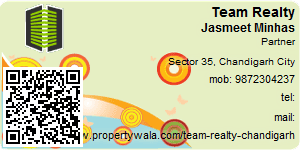 Visiting Card of Team Realty