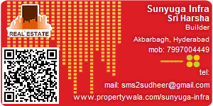 Contact Details of Sunyuga Infra Pvt Ltd