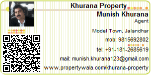 Munish Khurana - Visiting Card