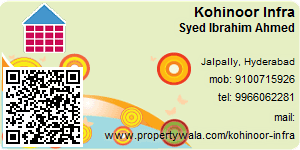 Contact Details of Kohinoor Infra