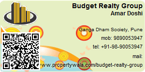 Contact Details of Budget Realty Group