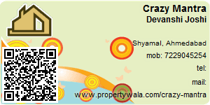 Contact Details of Crazy Mantra