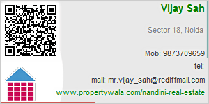 Contact Details of Nandini Real Estate