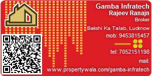 Rajeev Ranajn - Visiting Card